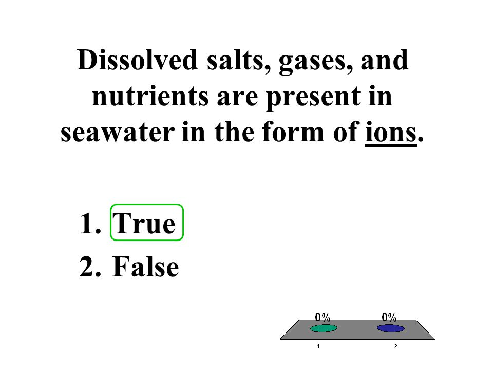Dissolved salts, gases, and nutrients are present in seawater in the form of ions.