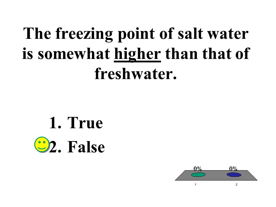 The freezing point of salt water is somewhat higher than that of freshwater.