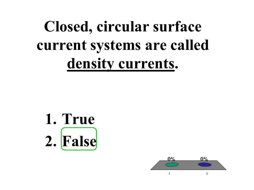 Closed, circular surface current systems are called density currents.