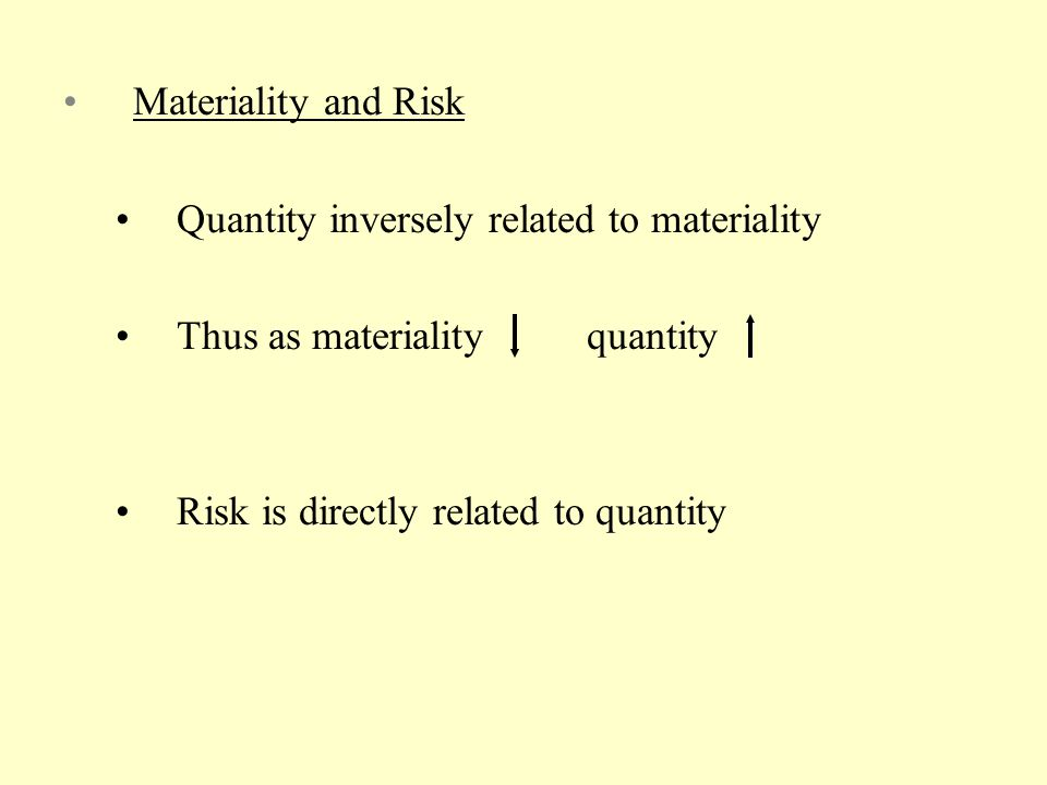 Materiality and Risk Quantity inversely related to materiality.
