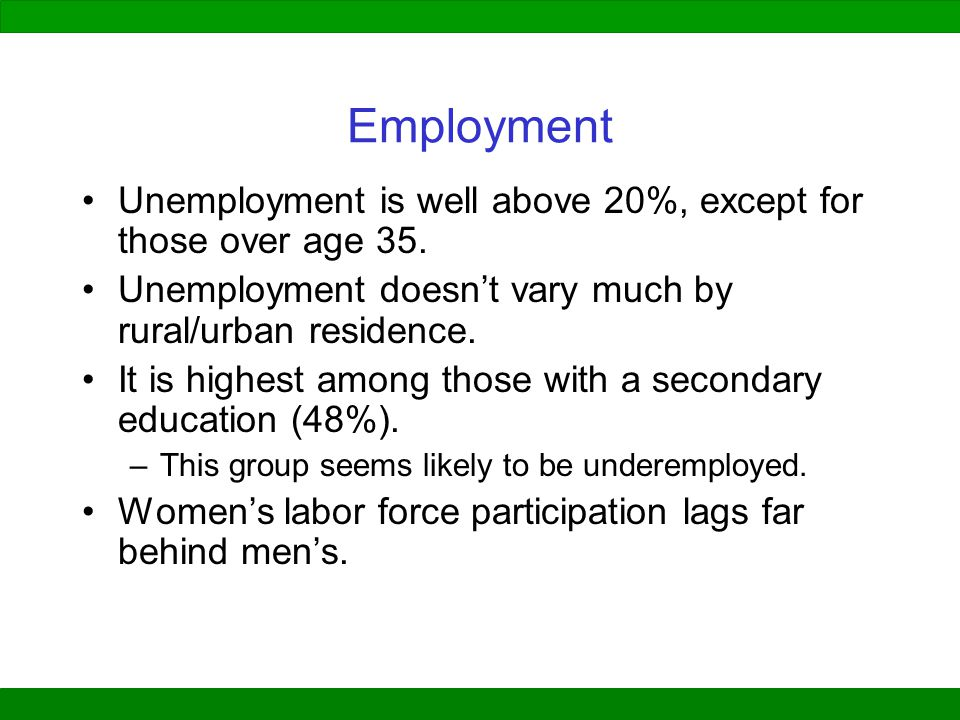 Employment Unemployment is well above 20%, except for those over age 35. Unemployment doesn't vary much by rural/urban residence.
