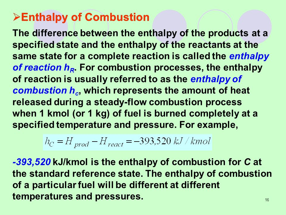 Enthalpy of Combustion