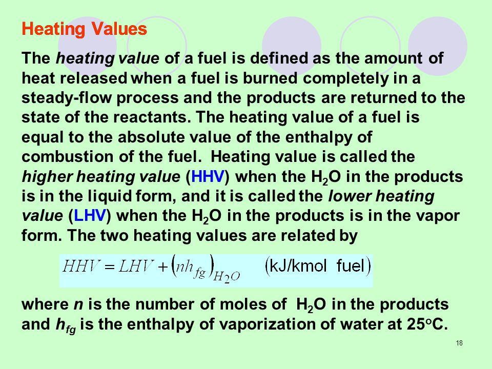 Heating Values