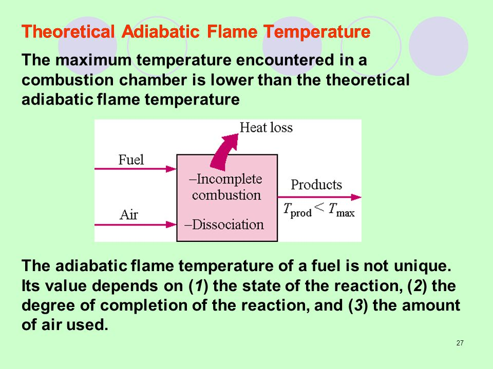 Theoretical Adiabatic Flame Temperature