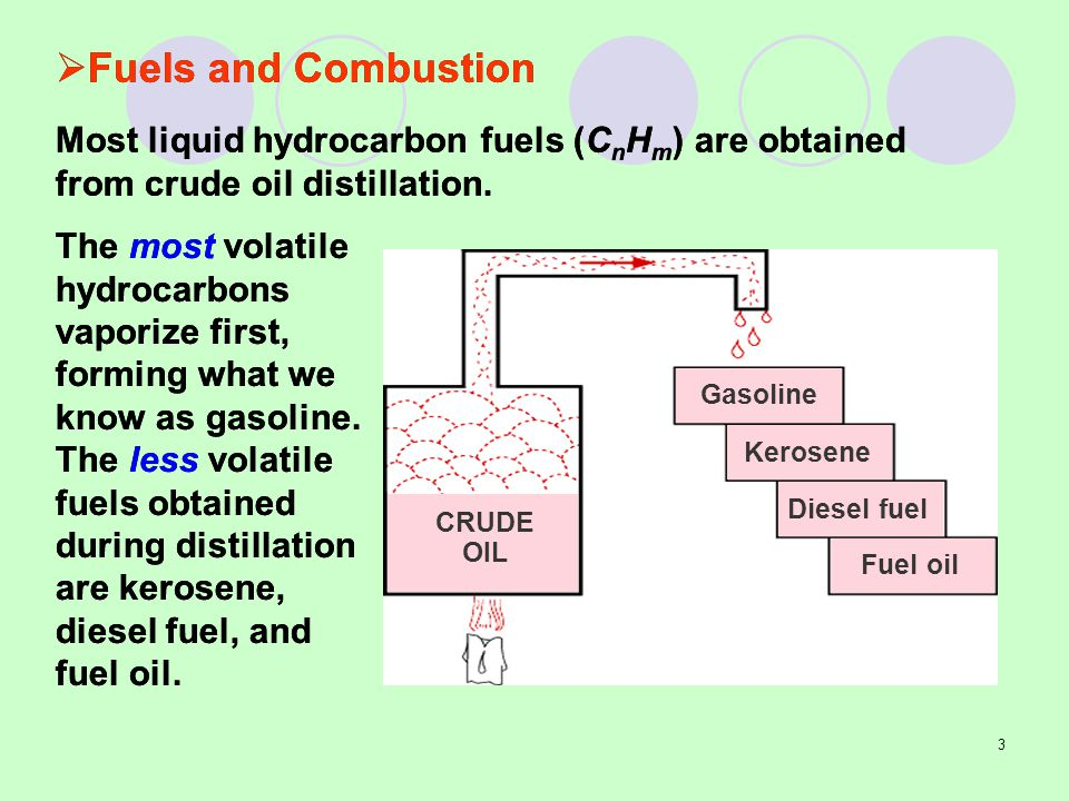 Fuels and Combustion Most liquid hydrocarbon fuels (CnHm) are obtained from crude oil distillation.