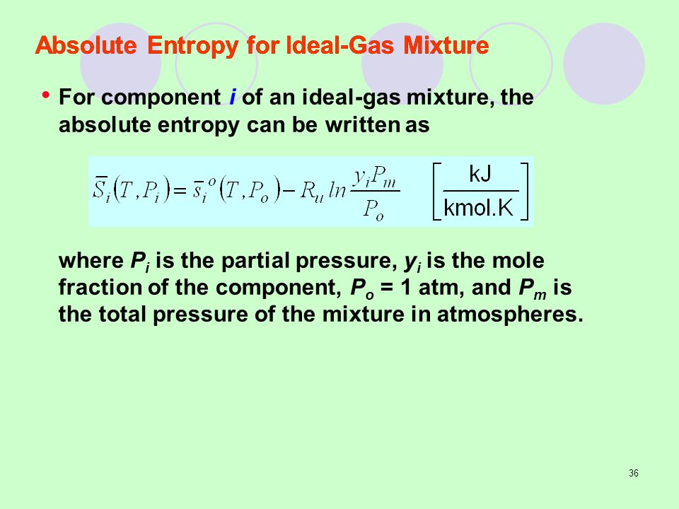 Absolute Entropy for Ideal-Gas Mixture
