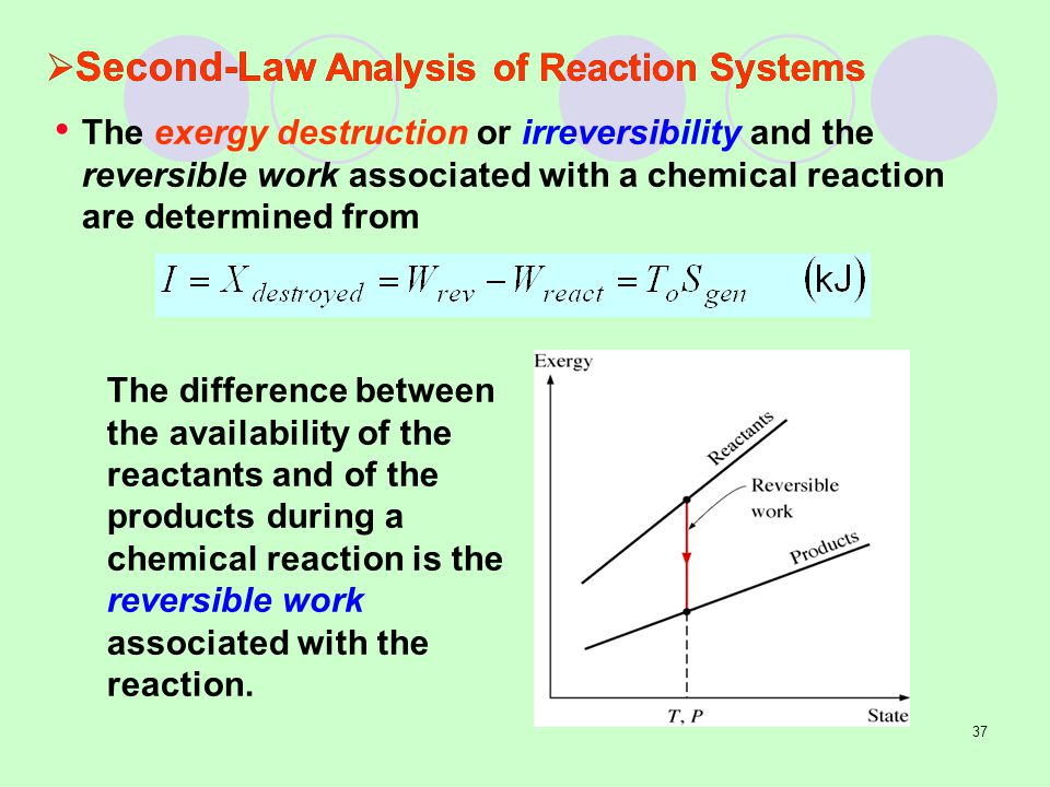 Second-Law Analysis of Reaction Systems
