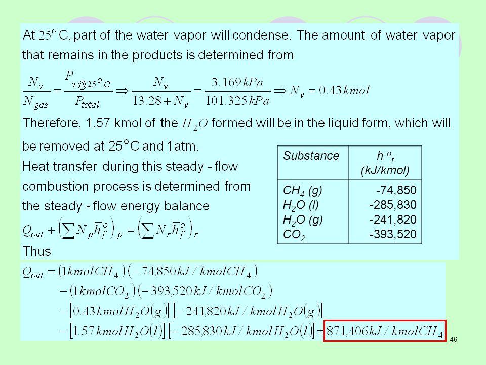 Substance h of (kJ/kmol) CH4 (g) H2O (l) H2O (g) CO2 -74,850 -285,830 -241,820 -393,520