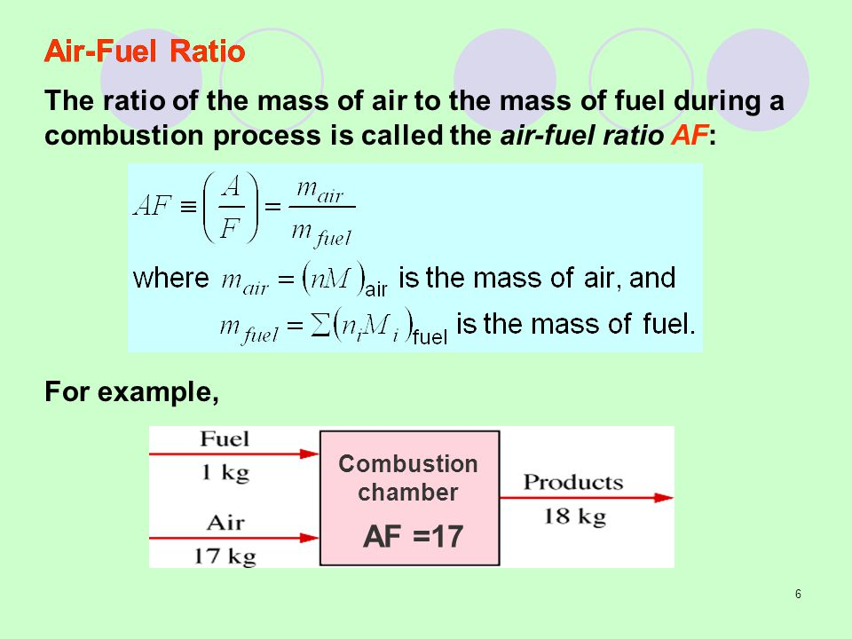 Air-Fuel Ratio The ratio of the mass of air to the mass of fuel during a combustion process is called the air-fuel ratio AF: