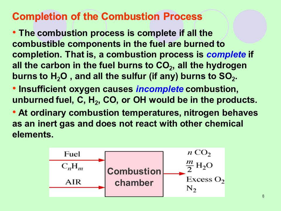 Completion of the Combustion Process