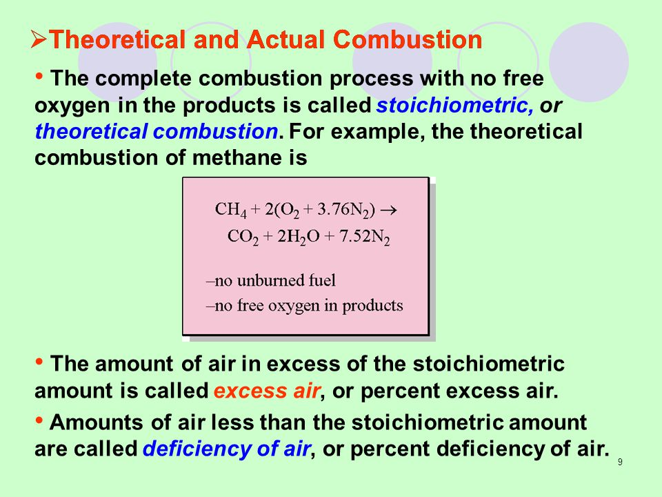 Theoretical and Actual Combustion