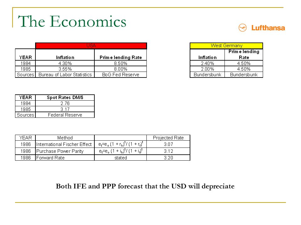The Economics Both IFE and PPP forecast that the USD will depreciate