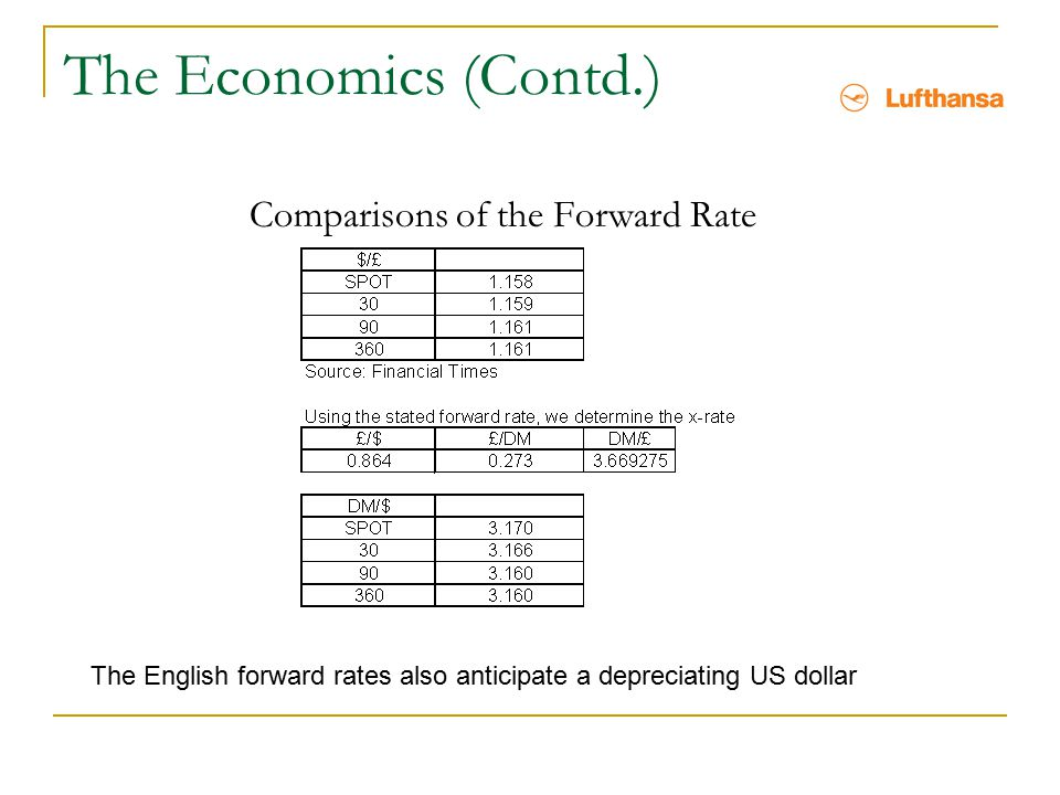 Comparisons of the Forward Rate