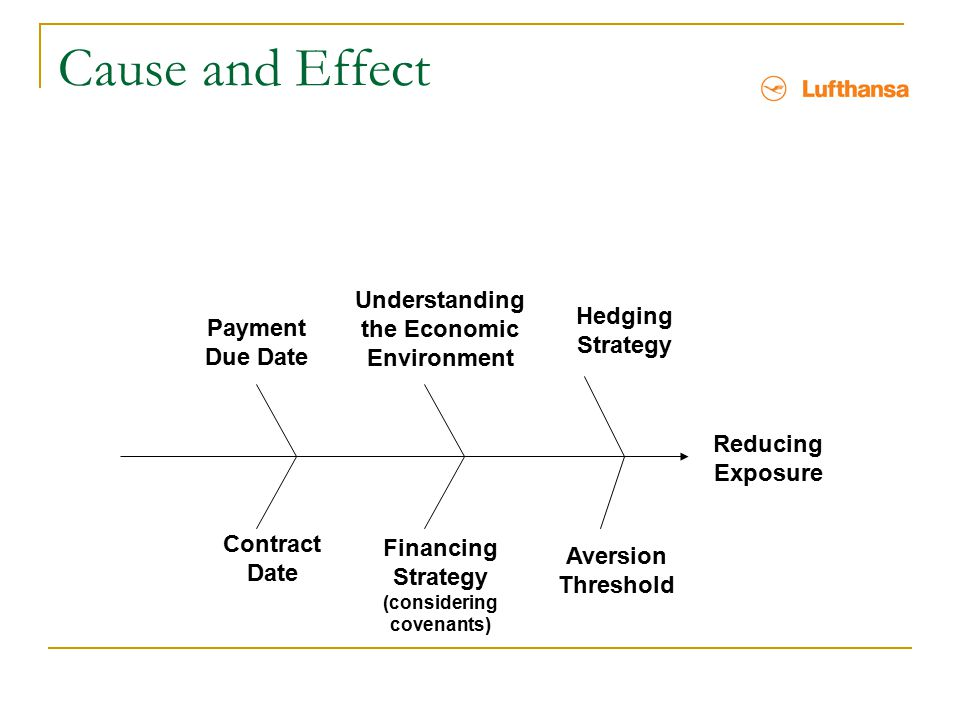 Cause and Effect Understanding the Economic Environment