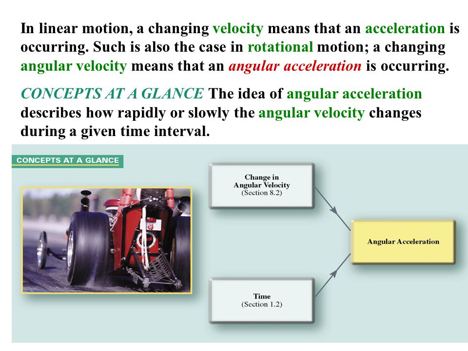 In linear motion, a changing velocity means that an acceleration is occurring. Such is also the case in rotational motion; a changing angular velocity means that an angular acceleration is occurring.