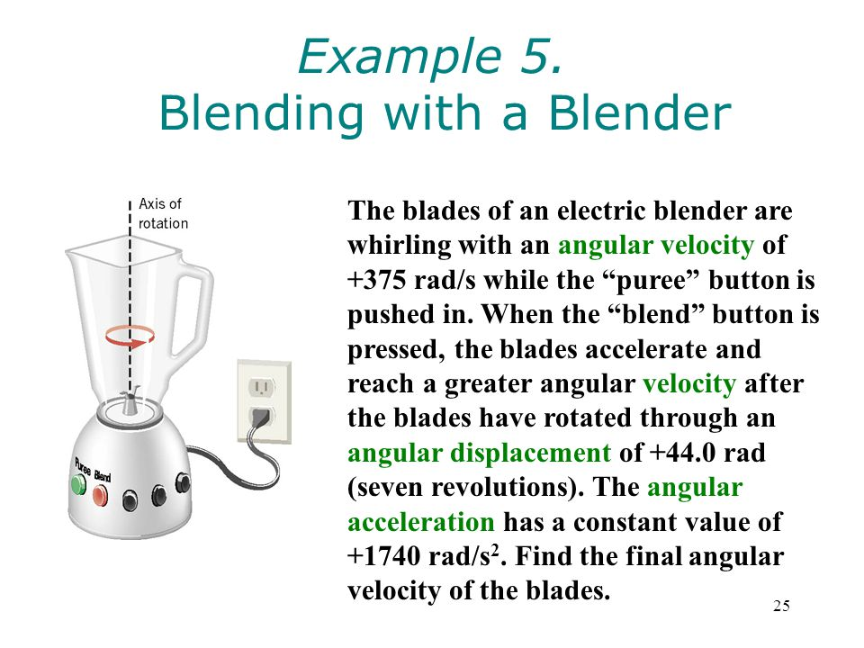 Example 5. Blending with a Blender