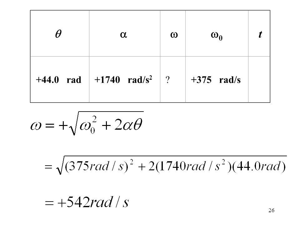 q a w. w0 t. +44.0 rad. +1740 rad/s2. +375 rad/s.