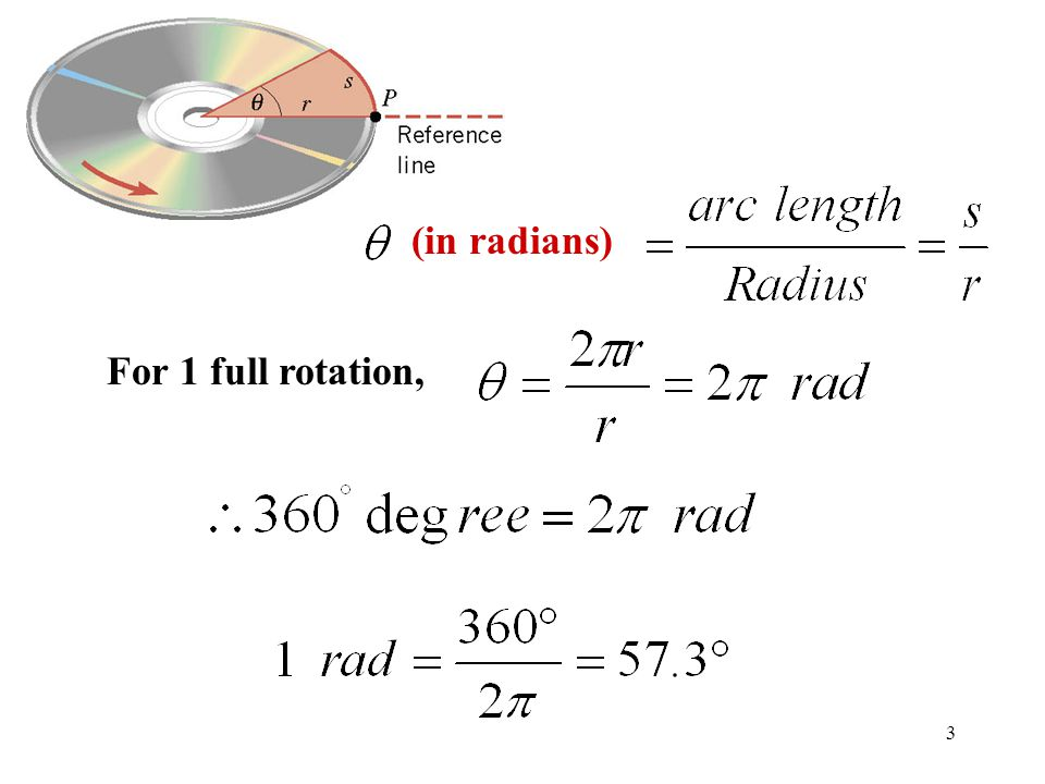 (in radians) For 1 full rotation,