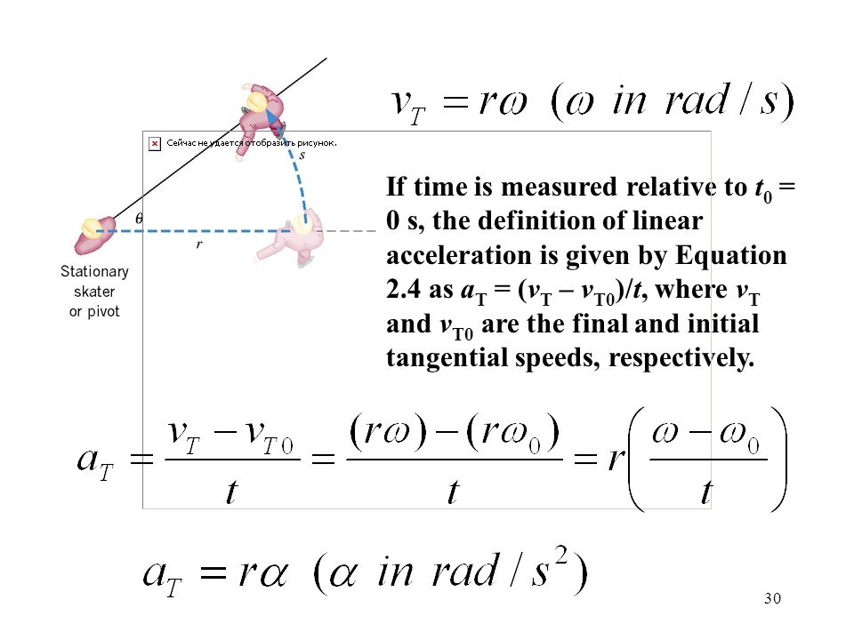 If time is measured relative to t0 = 0 s, the definition of linear acceleration is given by Equation 2.4 as aT = (vT – vT0)/t, where vT and vT0 are the final and initial tangential speeds, respectively.