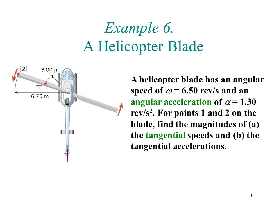 Example 6. A Helicopter Blade