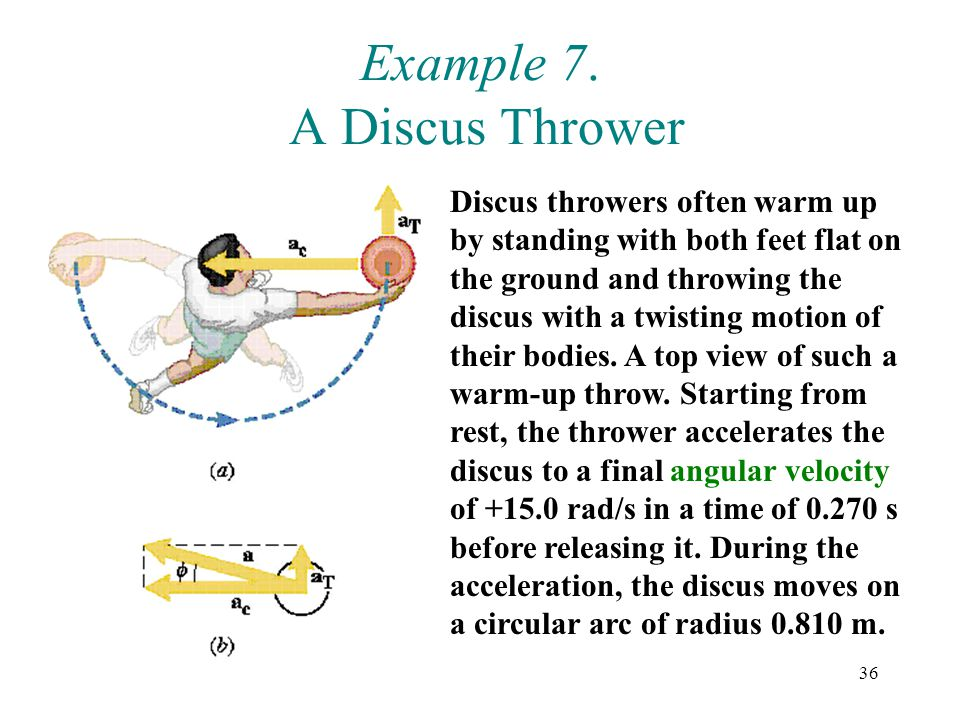 Example 7. A Discus Thrower
