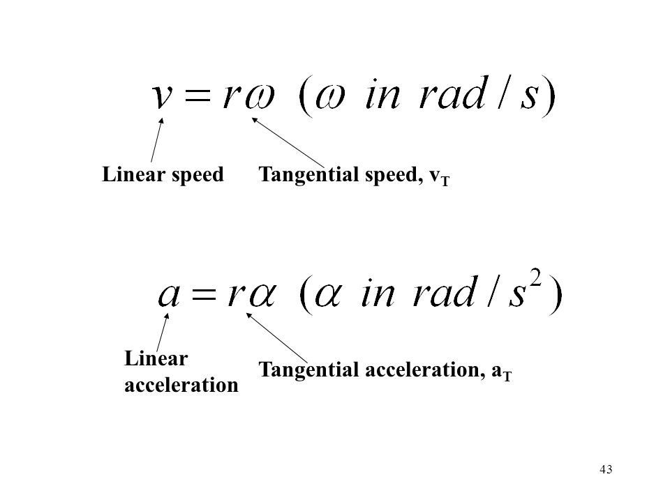 Linear speed Tangential speed, vT Linear acceleration Tangential acceleration, aT