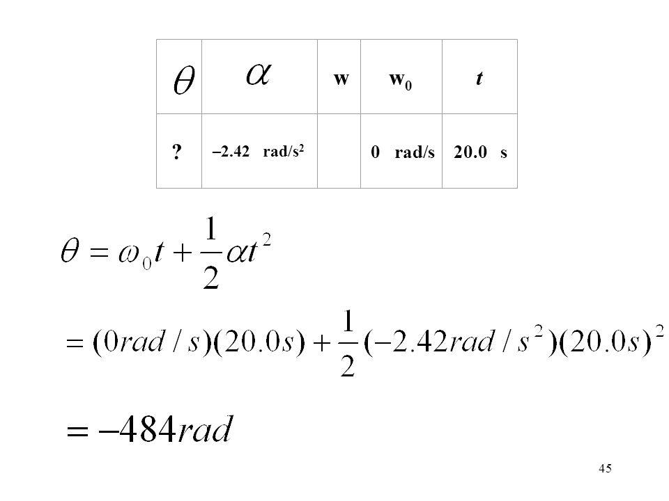w w0 t –2.42 rad/s2 0 rad/s 20.0 s