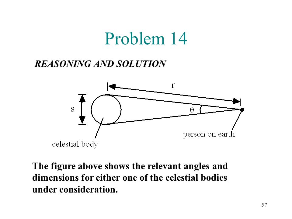 Problem 14 REASONING AND SOLUTION