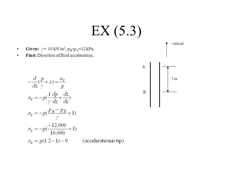 EX (5.3) Given: g = 10 kN/m3, pB-pA=12 kPa.