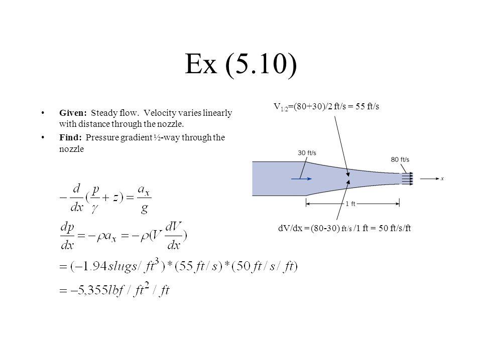 dV/dx = (80-30) ft/s /1 ft = 50 ft/s/ft