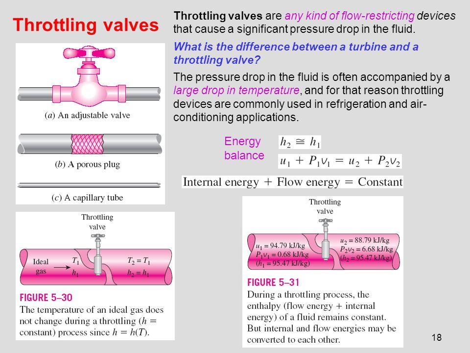 Throttling valves Energy balance