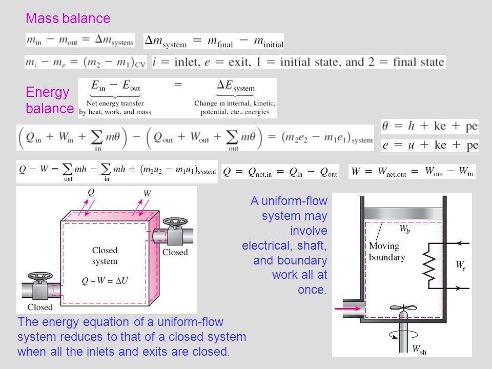 Mass balance Energy balance