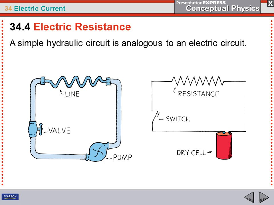 34.4 Electric Resistance A simple hydraulic circuit is analogous to an electric circuit.