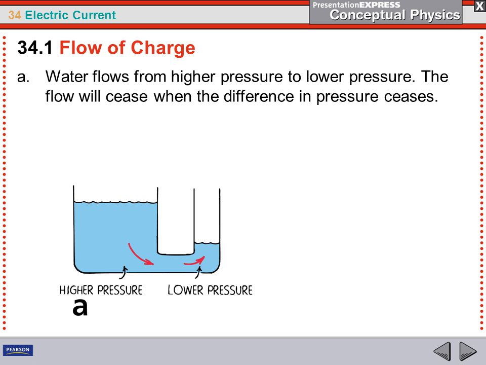 34.1 Flow of Charge Water flows from higher pressure to lower pressure.