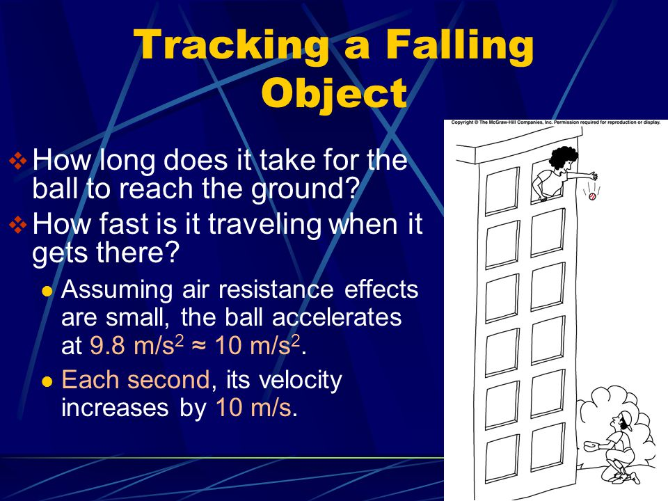 Tracking a Falling Object