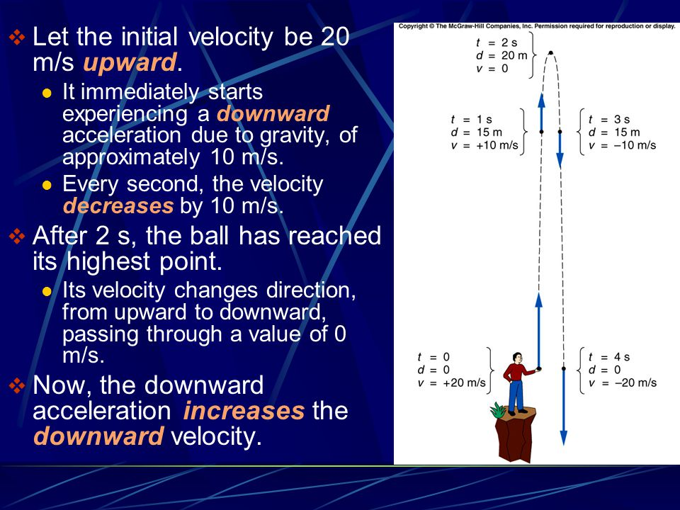 Let the initial velocity be 20 m/s upward.
