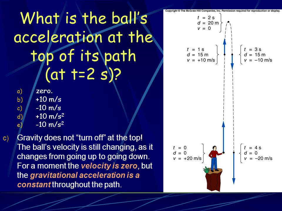 What is the ball's acceleration at the top of its path (at t=2 s)