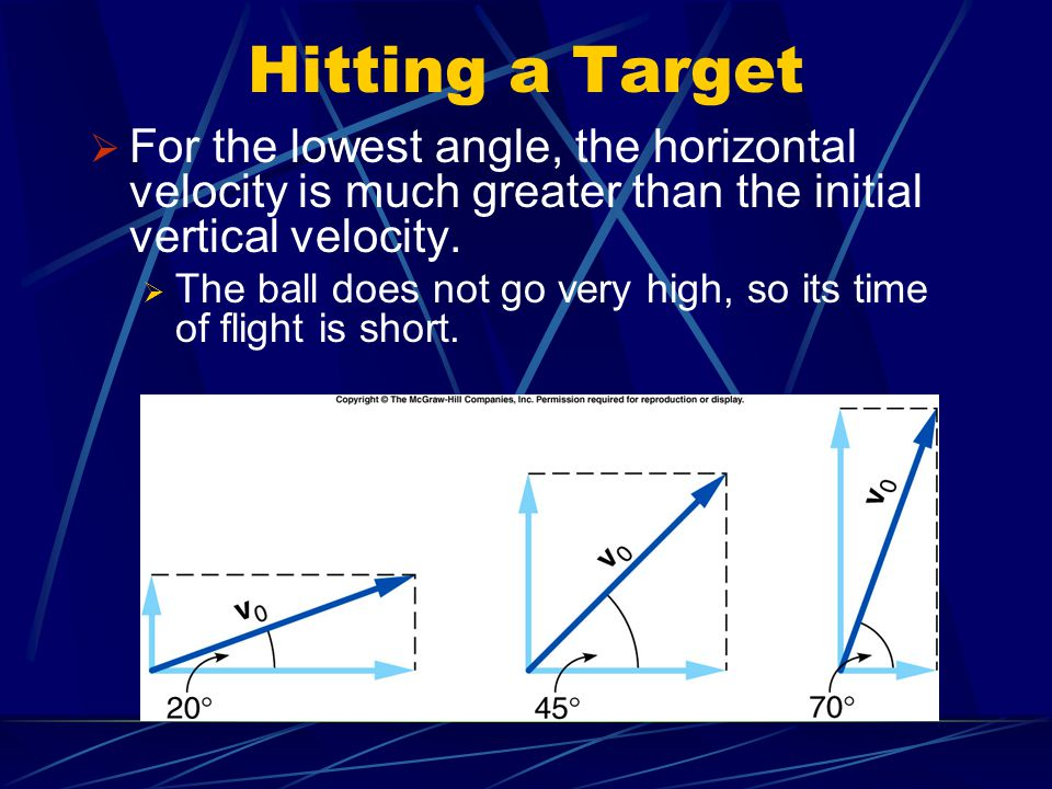 Hitting a Target For the lowest angle, the horizontal velocity is much greater than the initial vertical velocity.