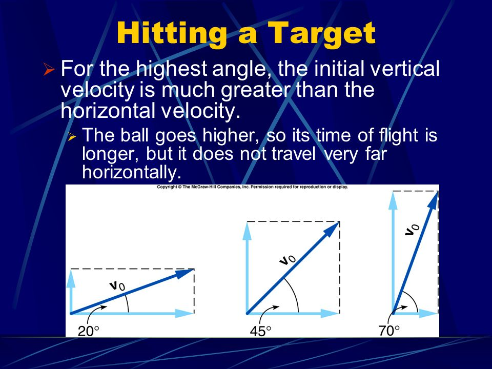 Hitting a Target For the highest angle, the initial vertical velocity is much greater than the horizontal velocity.