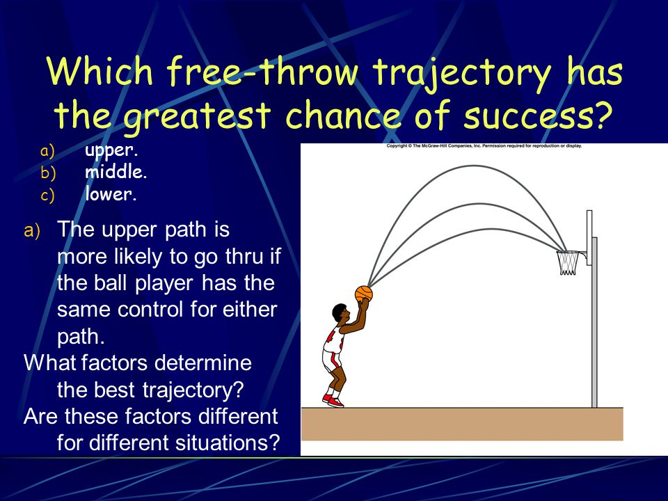 Which free-throw trajectory has the greatest chance of success