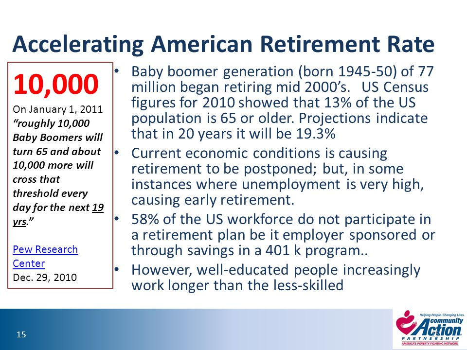 Accelerating American Retirement Rate