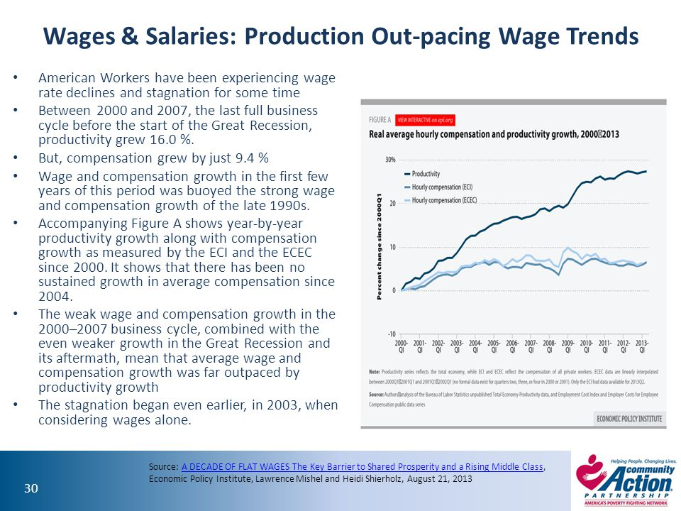 Wages & Salaries: Production Out-pacing Wage Trends
