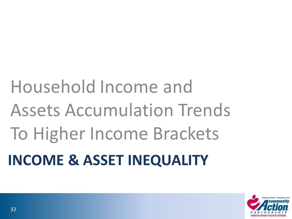 Income & Asset Inequality