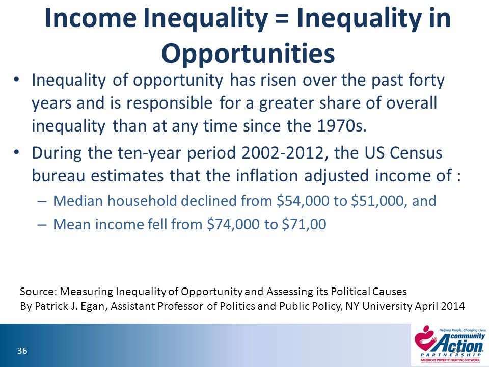 Income Inequality = Inequality in Opportunities