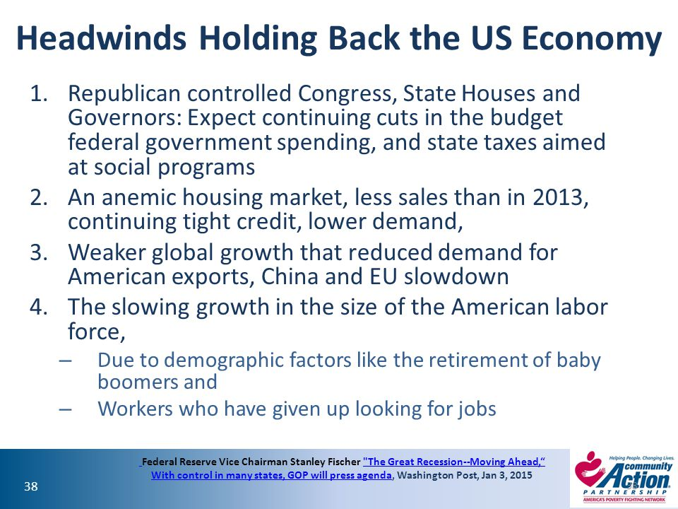 Headwinds Holding Back the US Economy