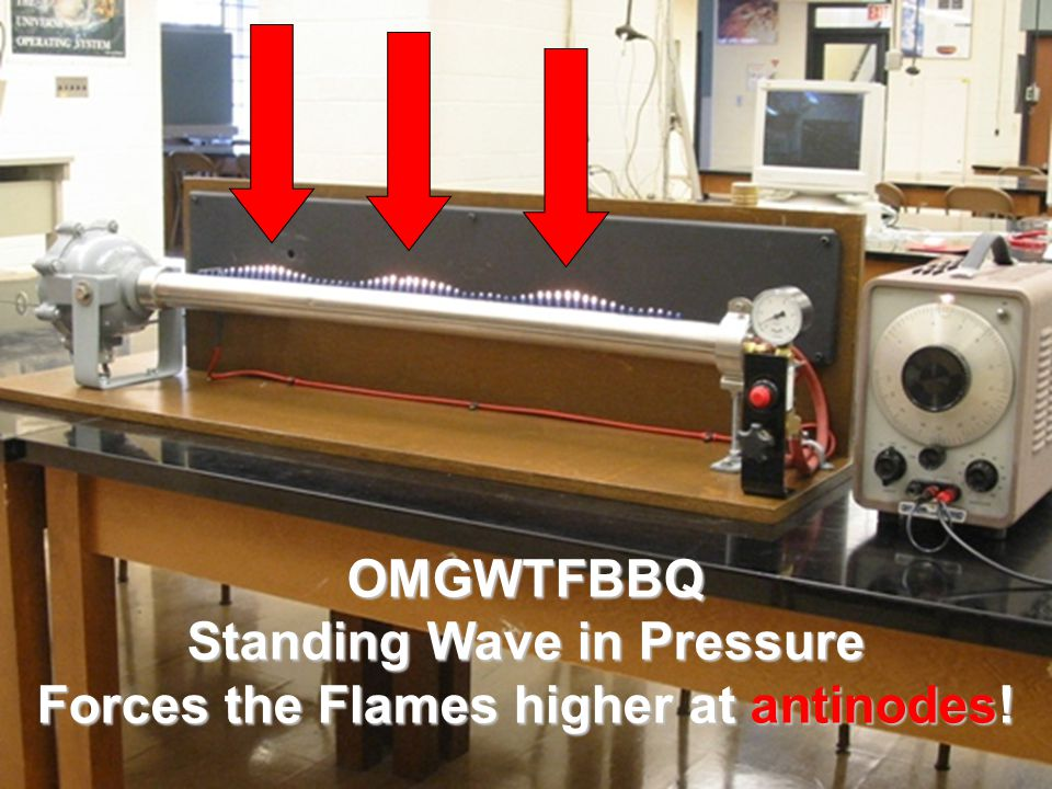 Standing Wave in Pressure Forces the Flames higher at antinodes!