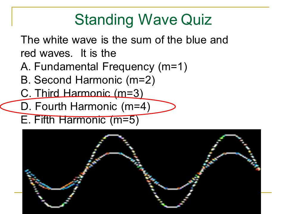 Standing Wave Quiz The white wave is the sum of the blue and red waves. It is the. A. Fundamental Frequency (m=1)