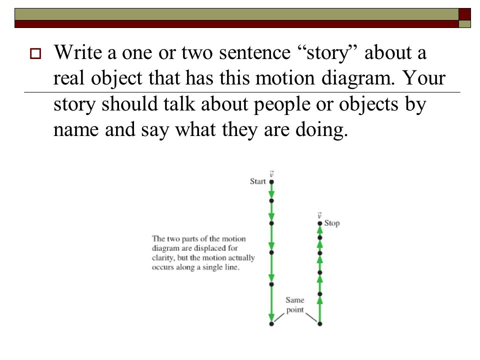 Write a one or two sentence story about a real object that has this motion diagram.