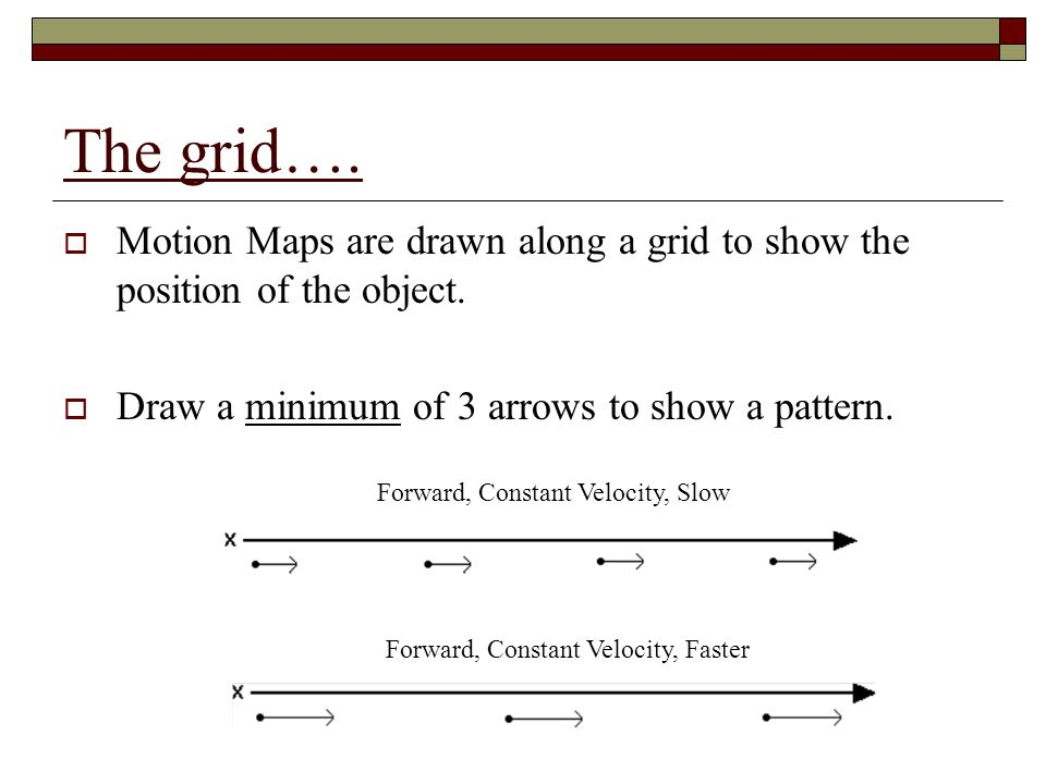 The grid…. Motion Maps are drawn along a grid to show the position of the object. Draw a minimum of 3 arrows to show a pattern.