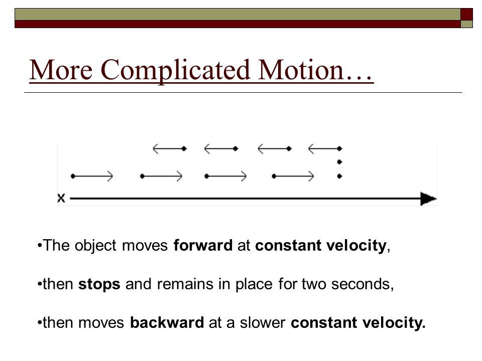 More Complicated Motion…